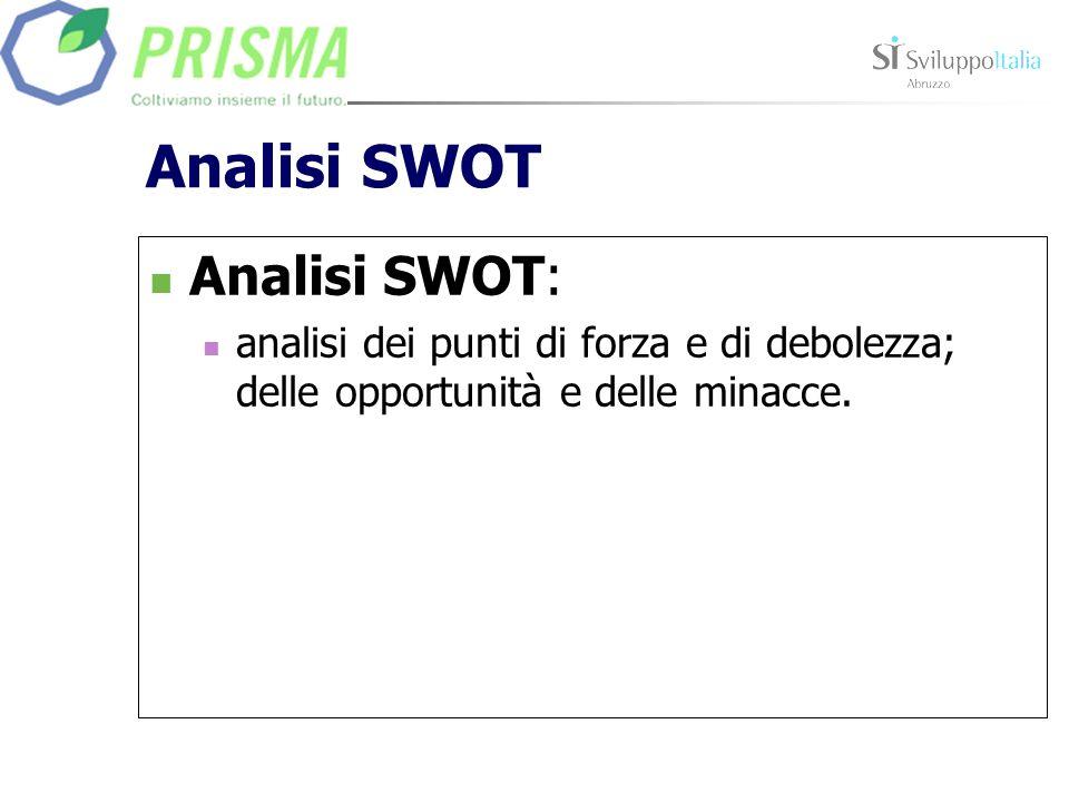 Analisi SWOT Analisi SWOT: analisi dei punti di forza e di debolezza; delle opportunità e delle minacce.