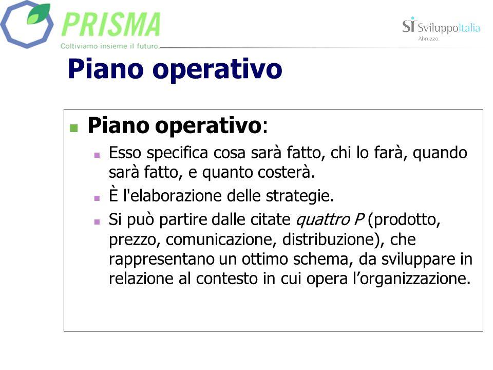 Piano operativo Piano operativo: Esso specifica cosa sarà fatto, chi lo farà, quando sarà fatto, e quanto costerà. È l'elaborazione delle strategie. S