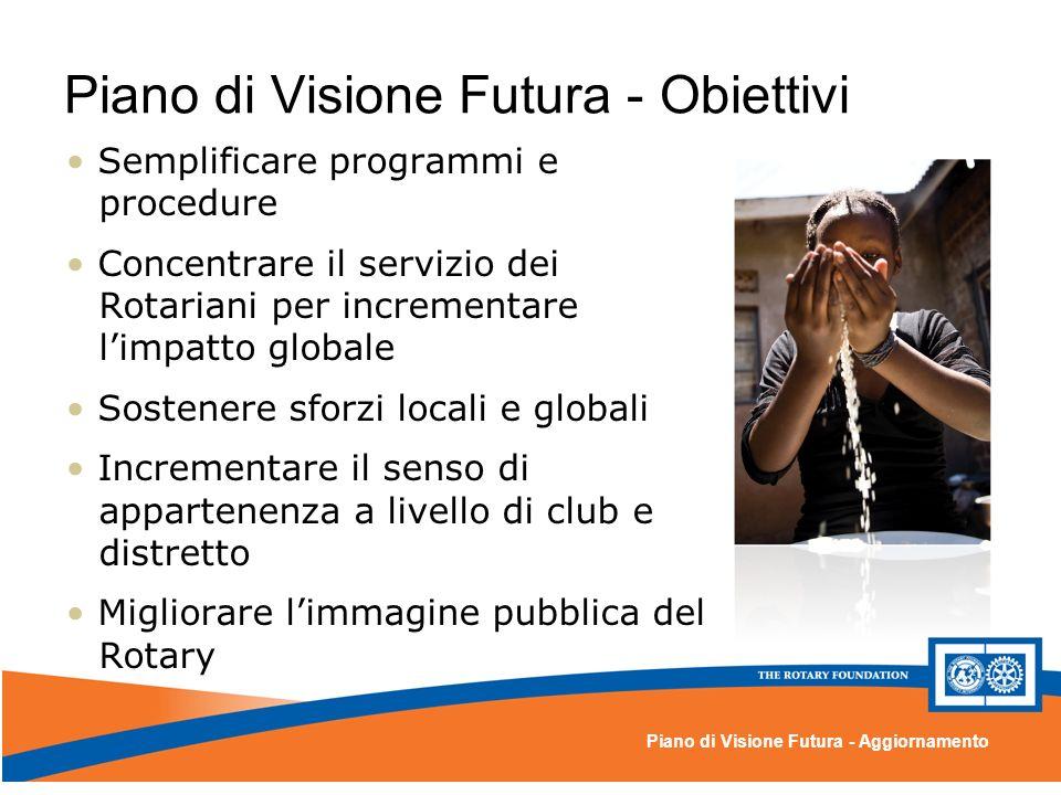 Piano di Visione Futura - Aggiornamento Piano di Visione Futura - Obiettivi Semplificare programmi e procedure Concentrare il servizio dei Rotariani per incrementare limpatto globale Sostenere sforzi locali e globali Incrementare il senso di appartenenza a livello di club e distretto Migliorare limmagine pubblica del Rotary