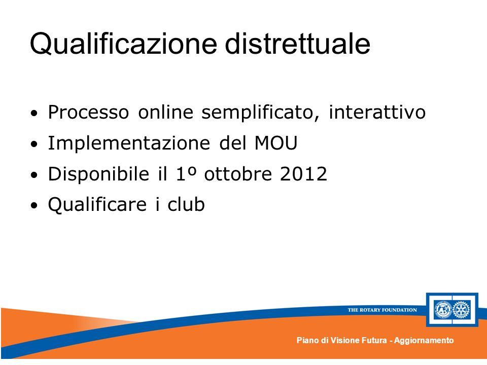 Piano di Visione Futura - Aggiornamento Processo online semplificato, interattivo Implementazione del MOU Disponibile il 1º ottobre 2012 Qualificare i club Qualificazione distrettuale