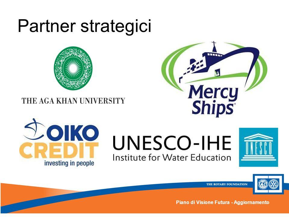 Piano di Visione Futura - Aggiornamento Partner strategici