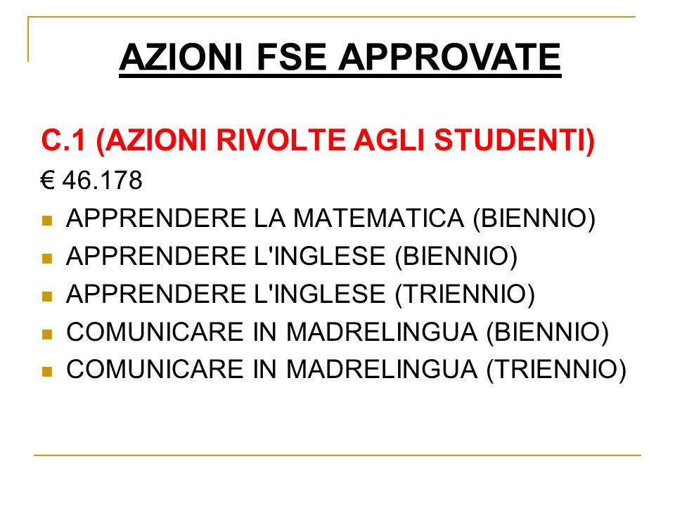 AZIONI FSE APPROVATE C.1 (AZIONI RIVOLTE AGLI STUDENTI) 46.178 APPRENDERE LA MATEMATICA (BIENNIO) APPRENDERE L INGLESE (BIENNIO) APPRENDERE L INGLESE (TRIENNIO) COMUNICARE IN MADRELINGUA (BIENNIO) COMUNICARE IN MADRELINGUA (TRIENNIO)