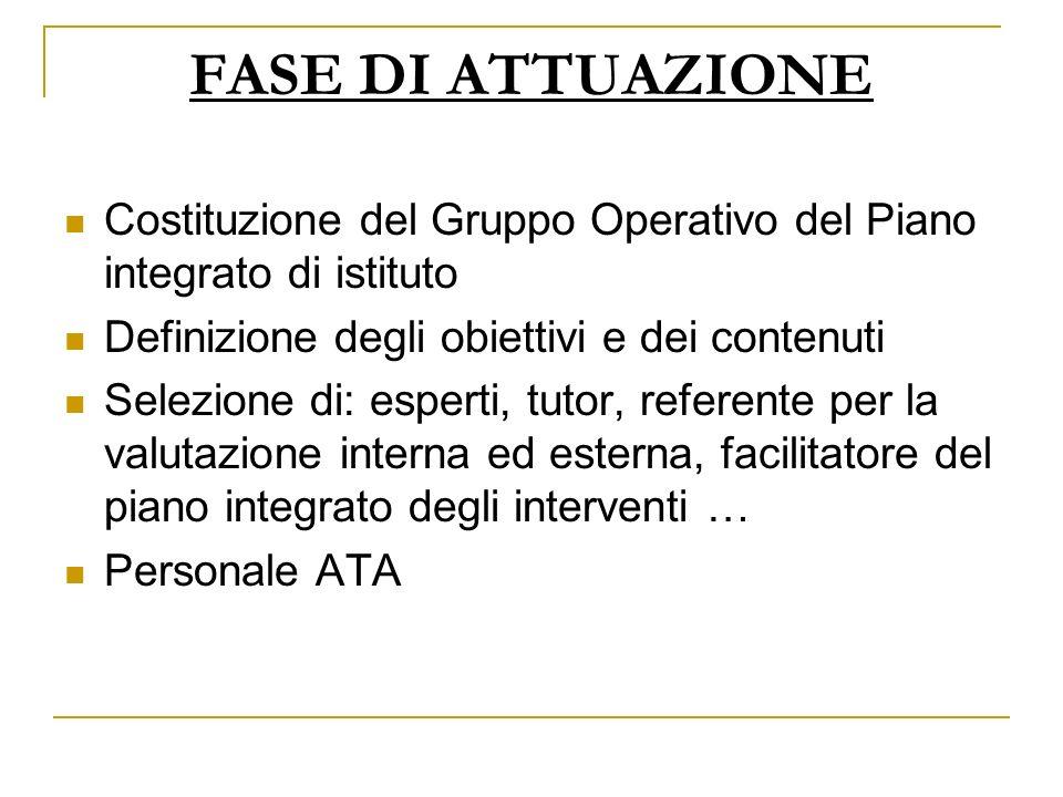 FASE DI ATTUAZIONE Costituzione del Gruppo Operativo del Piano integrato di istituto Definizione degli obiettivi e dei contenuti Selezione di: esperti
