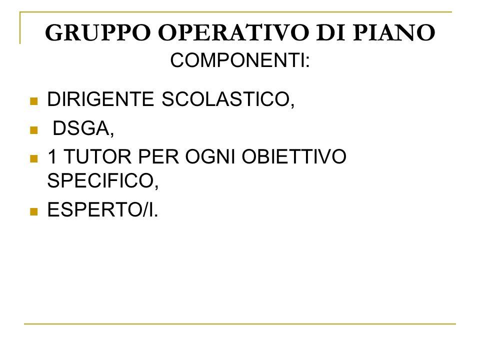 GRUPPO OPERATIVO DI PIANO COMPONENTI: DIRIGENTE SCOLASTICO, DSGA, 1 TUTOR PER OGNI OBIETTIVO SPECIFICO, ESPERTO/I.