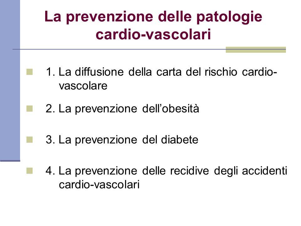 La prevenzione delle patologie cardio-vascolari 1. La diffusione della carta del rischio cardio- vascolare 2. La prevenzione dellobesità 3. La prevenz