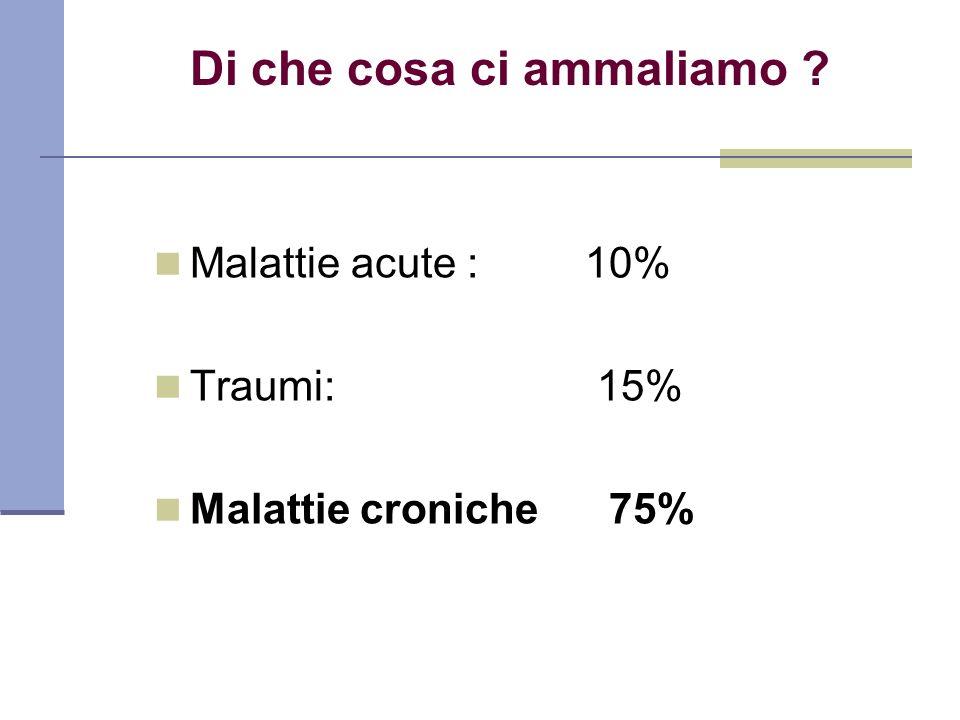 Di che cosa ci ammaliamo Malattie acute : 10% Traumi: 15% Malattie croniche 75%