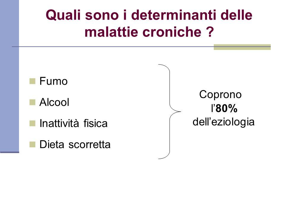Quali sono i determinanti delle malattie croniche ? Fumo Alcool Inattività fisica Dieta scorretta Coprono l80% delleziologia