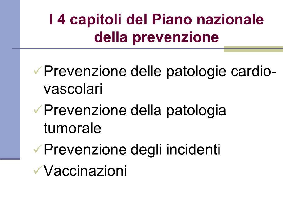 I 4 capitoli del Piano nazionale della prevenzione Prevenzione delle patologie cardio- vascolari Prevenzione della patologia tumorale Prevenzione degli incidenti Vaccinazioni
