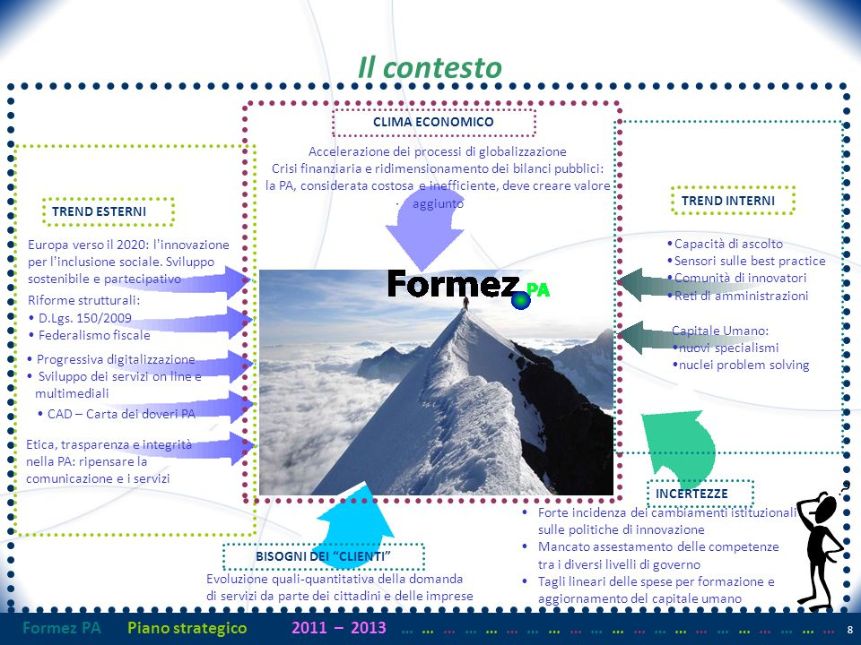 Formez PAPiano strategico2011– 2013 …… … …… … …… … …… … …… … …… … …… … Priorità strategica 2.
