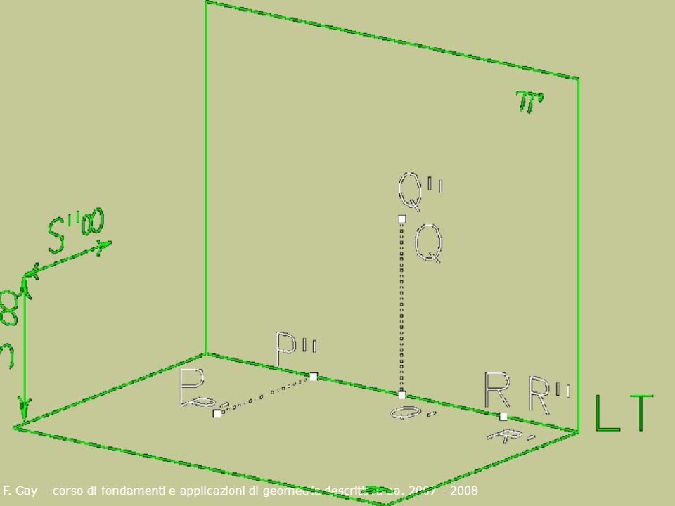 la retta in doppia proiezione ortogonale