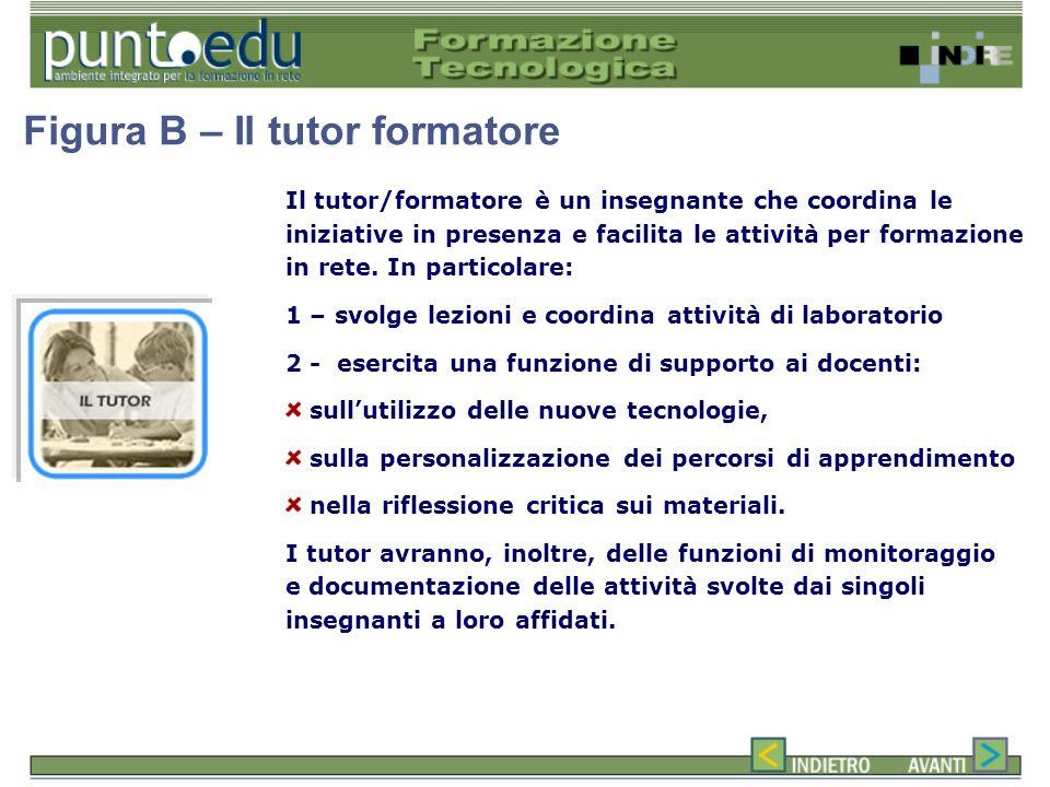 Il tutor/formatore è un insegnante che coordina le iniziative in presenza e facilita le attività per formazione in rete. In particolare: 1 – svolge le