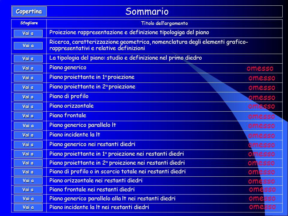 Sommario Sfogliare Titolo dellargomento Proiezione rappresentazione e definizione tipologiga del piano Ricerca, caratterizzazione geometrica, nomencla