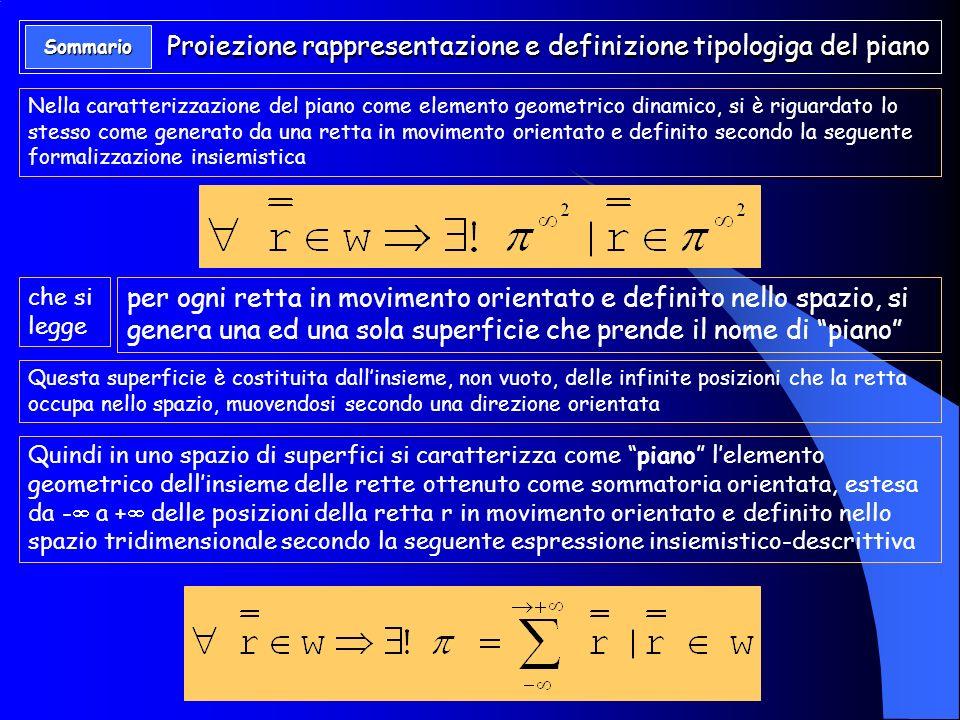 Proiezione rappresentazione e definizione tipologiga del piano Proiezione rappresentazione e definizione tipologiga del piano Nella caratterizzazione