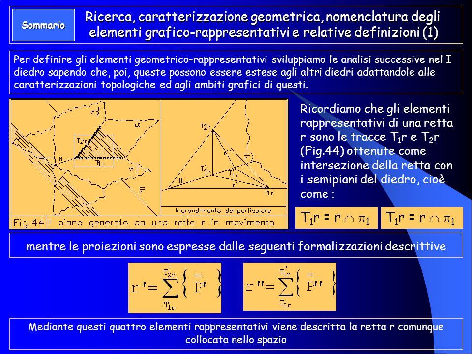 Ricerca, caratterizzazione geometrica, nomenclatura degli elementi grafico-rappresentativi e relative definizioni (2) Se consideriamo la retta r nel suo aspetto dinamico, essa, muovendosi parallelamente a se stessa, determinerà sui piani di proiezione 1 e 2 una successione di punti reali (tracce) che ne determina la posizione allinterno del diedro (Fig.