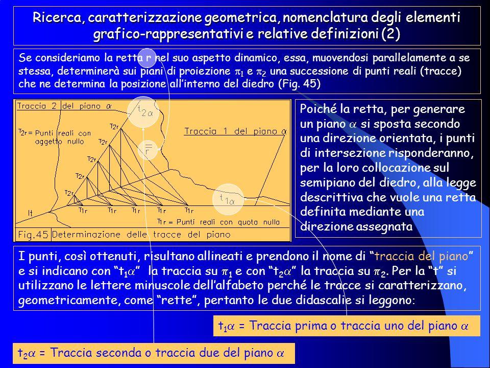 Ricerca, caratterizzazione geometrica, nomenclatura degli elementi grafico-rappresentativi e relative definizioni (3) Definito tutto quanto sopra, e ricordando la formalizzazione descrittiva del piano volendo sintetizzare e formalizzare come rette descrittive questi due elementi rappresentativi del piano, essi assumono il seguente aspetto retta unita a 1 (Sommatoria dei punti uniti a 1 ) retta unita a 2 (Sommatoria dei punti uniti a 2 ) Dal punto di vista fisico, essendo le tracce generate dalla sommatoria di punti reali, saranno due rette reali.