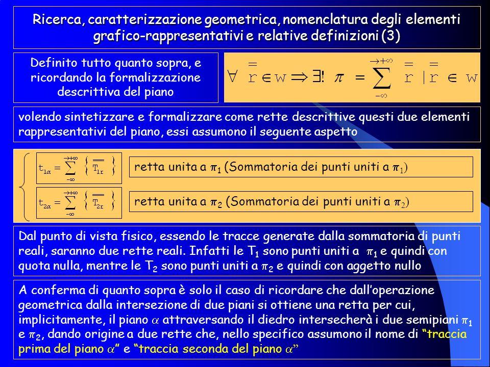 Ricerca, caratterizzazione geometrica, nomenclatura degli elementi grafico-rappresentativi e relative definizioni (4) Una considerazione particolare deve essere fatta sullorigine delle tracce Esse devono intersecare la linea di terra sempre, contemporaneamente e nello stesso punto Infatti se consideriamo il piano generato da una retta che si sposta secondo una direzione assegnata, essa, nel suo movimento nello spazio, passando da un diedro allaltro si intersecherà con la linea di terra Poiché lintersezione tra due rette genera un punto r lt T 1 r T 2 r per questo motivo le tracce del piano hanno sempre un punto in comune sulla linea di terra Inoltre bisogna considerare che siamo in presenza di tre piani 1, 2 ed e ricordare che la loro intersezione genera un punto che diventa il centro della stella dei tre piani Il luogo piano racchiuso tra due tracce contiene, poi, le infinite proiezioni della retta che muovendosi genera il piano (Fig.46)