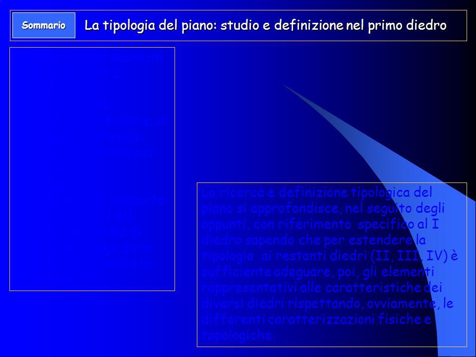 La tipologia del piano: studio e definizione nel primo diedro La tipologia del piano: studio e definizione nel primo diedro Determinati gli elementi r