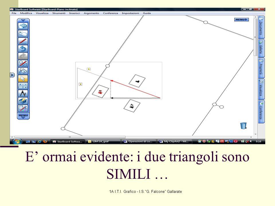 1A I.T.I. Grafico - I.S. G. Falcone Gallarate E ormai evidente: i due triangoli sono SIMILI …