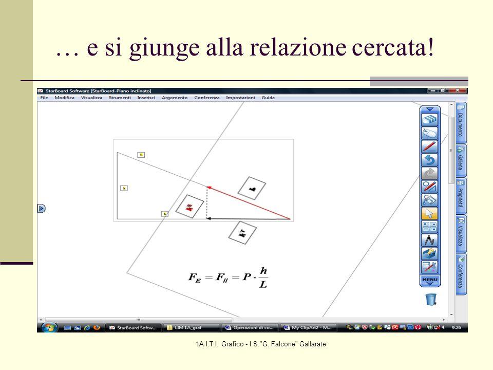 1A I.T.I. Grafico - I.S. G. Falcone Gallarate … e si giunge alla relazione cercata!
