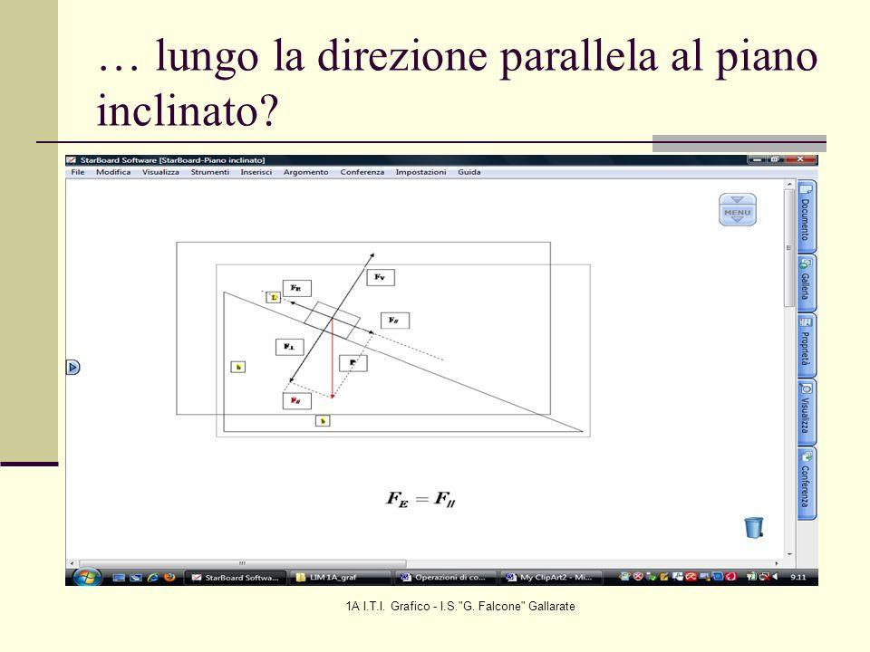 1A I.T.I. Grafico - I.S. G. Falcone Gallarate … lungo la direzione parallela al piano inclinato?