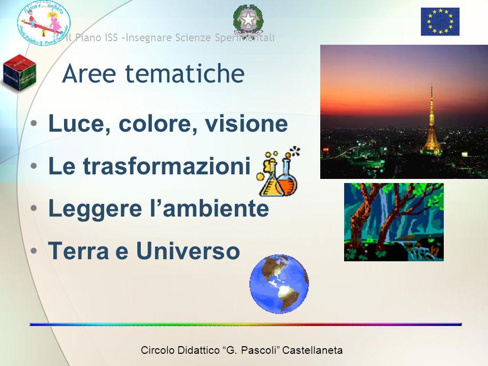 Aree tematiche Luce, colore, visione Le trasformazioni Leggere lambiente Terra e Universo Il Piano ISS –Insegnare Scienze Sperimentali Circolo Didattico G.