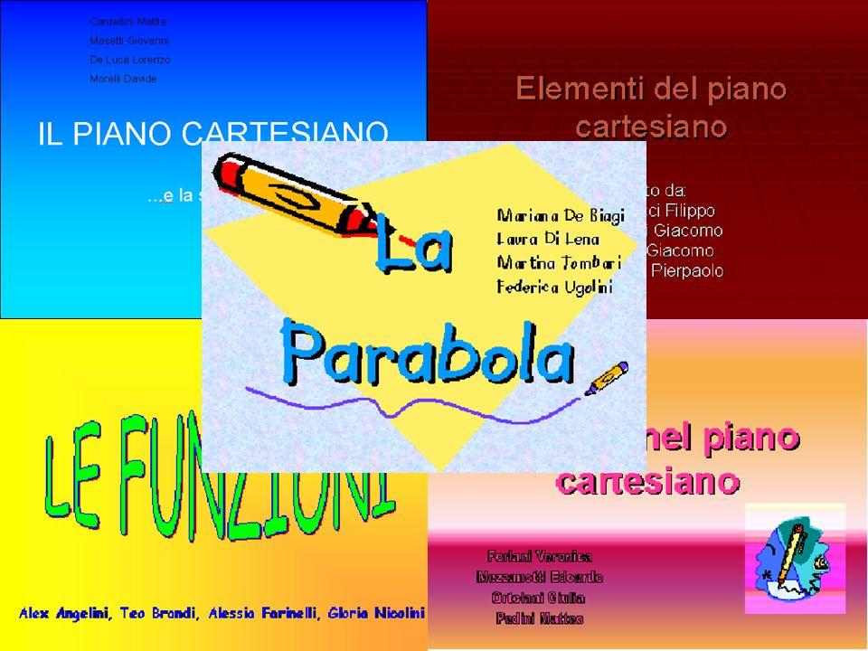 Elementi del piano cartesiano Creato da: Bartolucci Filippo Bartolucci Filippo Costantini Giacomo Mattioli Giacomo Mattioli Giacomo Sanchini Pierpaolo Sanchini Pierpaolo