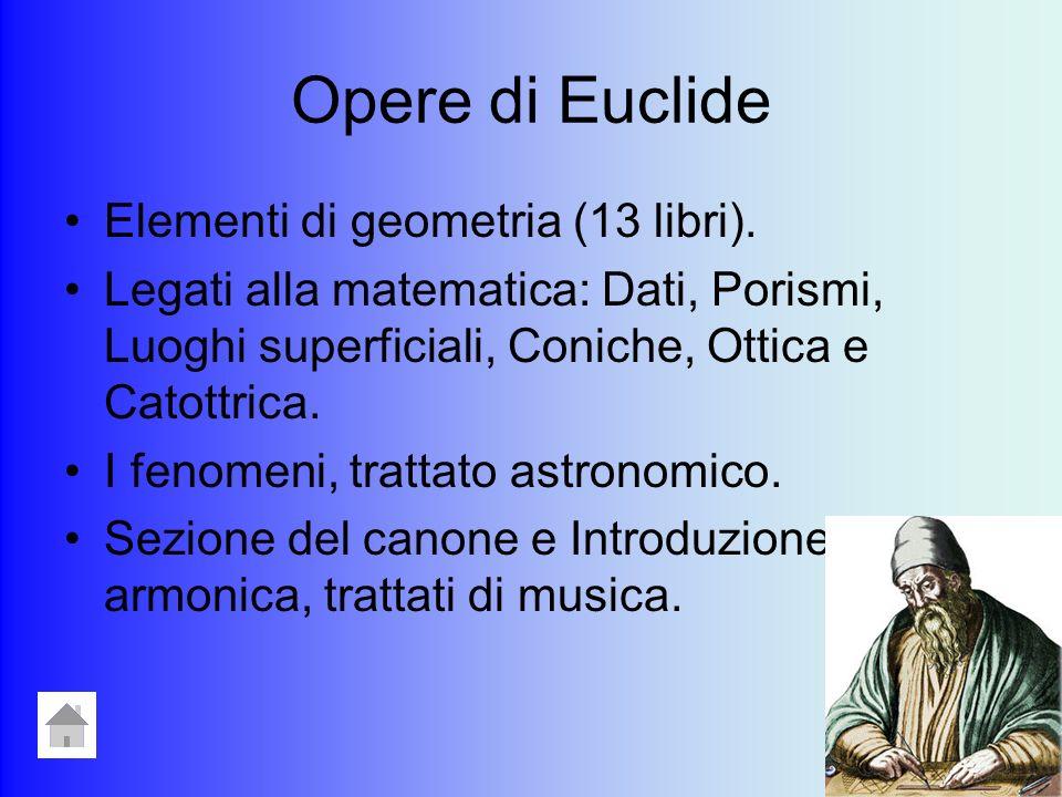 Euclide Nasce ad Alessandria di Egitto intorno al 365a.C e muore intorno al 275a.C.