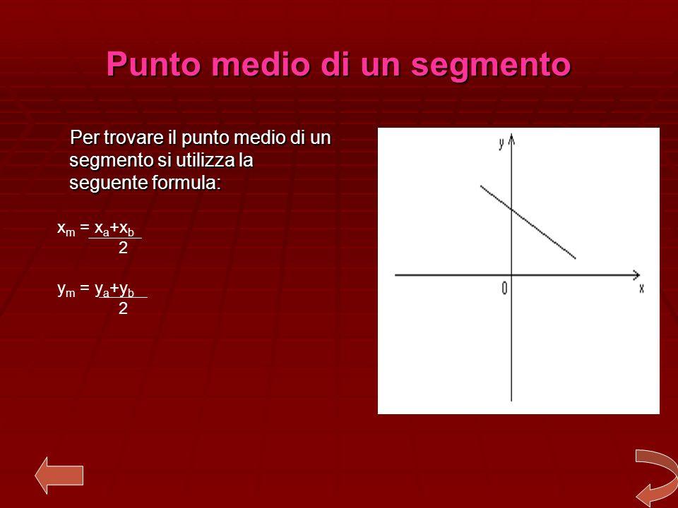 Lunghezza di un segmento Per trovare la lunghezza di un segmento si utilizza la seguente formula: Per trovare la lunghezza di un segmento si utilizza la seguente formula: AB = (x a -x b ) 2 + (y a -y b ) 2 B A