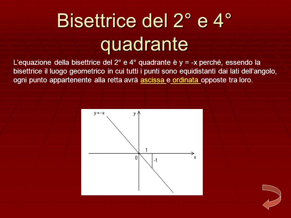 Bisettrice del 1° e 3° quadrante: L equazione della bisettrice del 1° e 3° quadrante è y = x perché, essendo la bisettrice il luogo geometrico in cui tutti i punti sono equidistanti dai lati dellangolo, ogni punto appartenente alla retta avrà ascissa e ordinata uguali.ascissa ordinata