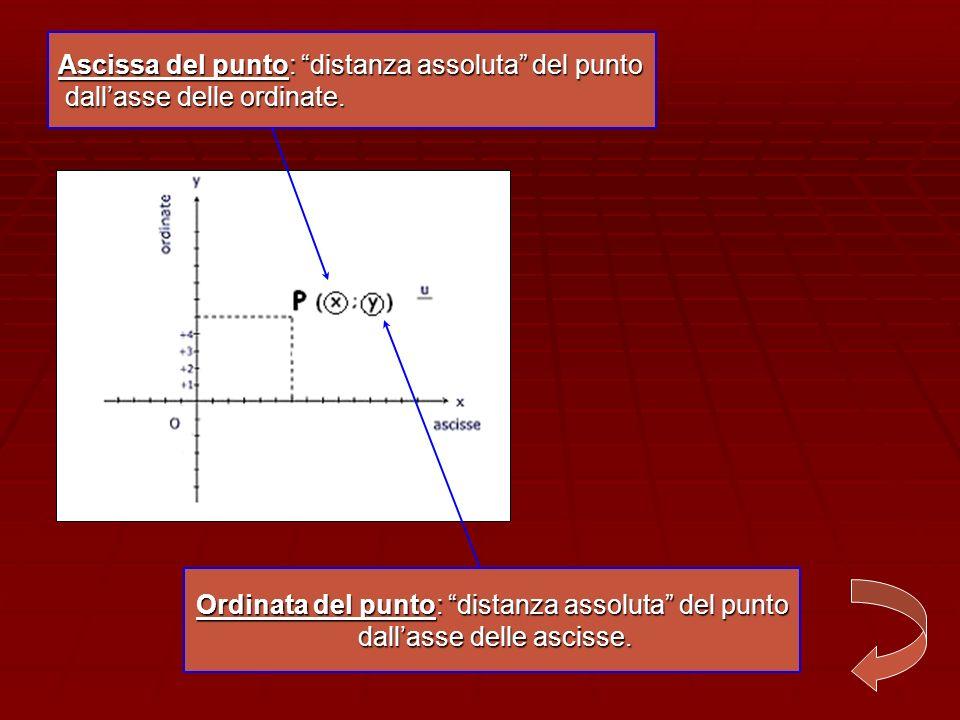 Bisettrice del 2° e 4° quadrante Lequazione della bisettrice del 2° e 4° quadrante è y = -x perché, essendo la bisettrice il luogo geometrico in cui tutti i punti sono equidistanti dai lati dellangolo, ogni punto appartenente alla retta avrà ascissa e ordinata opposte tra loro.ascissa ordinata