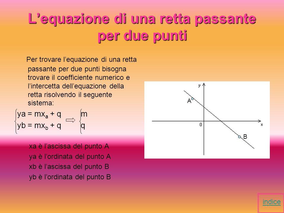 Punto di intersezione tra due rette Per trovare le coordinate del punto di intersezione bisogna risolvere il sistema fra le equazioni delle due rette r) y=m 1 x+q 1 x=x p s) y=m 2 +q 2 y=y p r s P indice