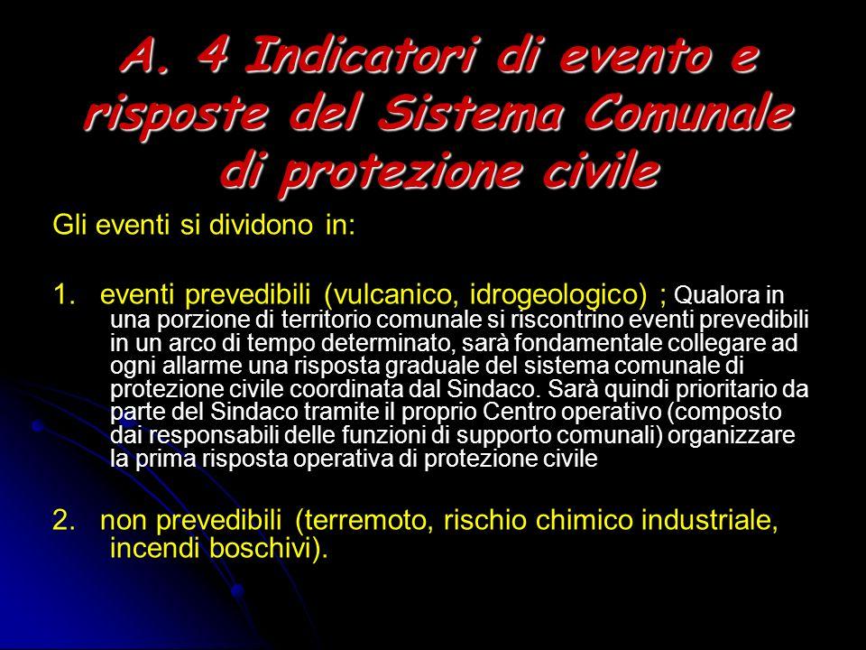A. 4 Indicatori di evento e risposte del Sistema Comunale di protezione civile Gli eventi si dividono in: 1. eventi prevedibili (vulcanico, idrogeolog