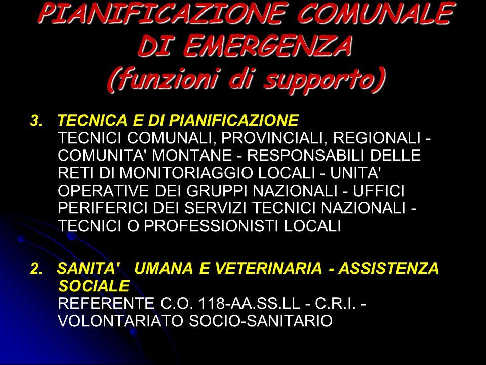 PIANIFICAZIONE COMUNALE DI EMERGENZA (funzioni di supporto) 3. TECNICA E DI PIANIFICAZIONE TECNICI COMUNALI, PROVINCIALI, REGIONALI - COMUNITA' MONTAN