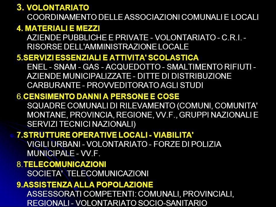 3. VOLONTARIATO COORDINAMENTO DELLE ASSOCIAZIONI COMUNALI E LOCALI 4. MATERIALI E MEZZI AZIENDE PUBBLICHE E PRIVATE - VOLONTARIATO - C.R.I. - RISORSE