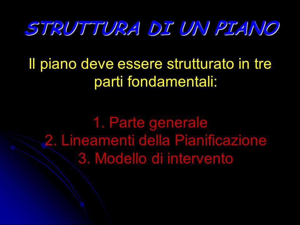 STRUTTURA DI UN PIANO Il piano deve essere strutturato in tre parti fondamentali: 1. Parte generale 2. Lineamenti della Pianificazione 3. Modello di i