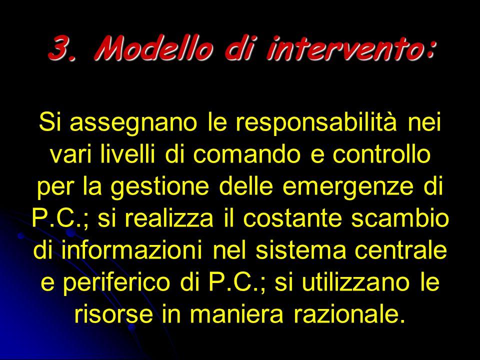 3. Modello di intervento: 3. Modello di intervento: Si assegnano le responsabilità nei vari livelli di comando e controllo per la gestione delle emerg