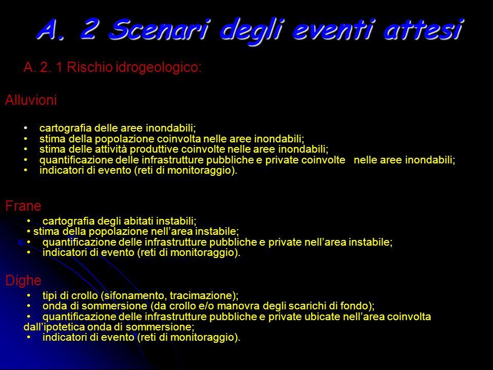 A. 2 Scenari degli eventi attesi A. 2. 1 Rischio idrogeologico: Alluvioni cartografia delle aree inondabili; stima della popolazione coinvolta nelle a