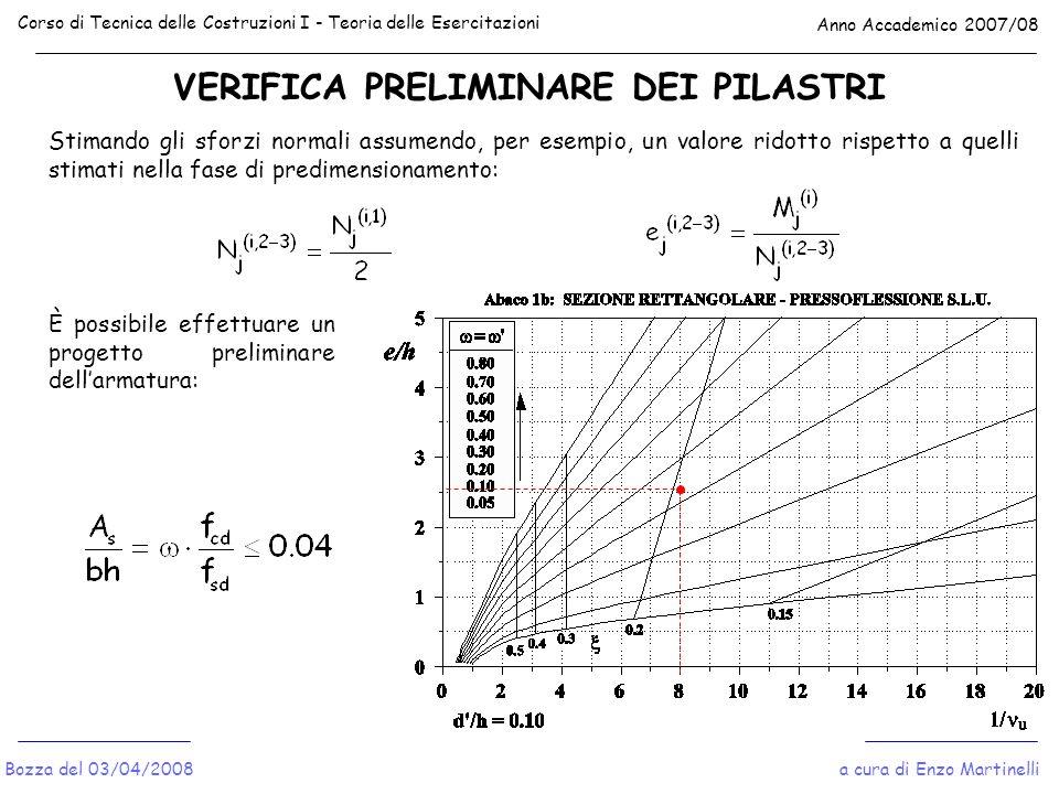 VERIFICA PRELIMINARE DEI PILASTRI Corso di Tecnica delle Costruzioni I - Teoria delle Esercitazioni Anno Accademico 2007/08 a cura di Enzo MartinelliB