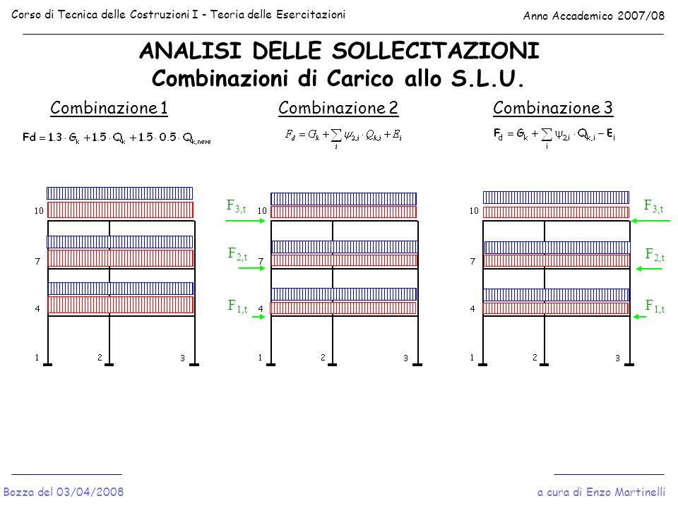 ANALISI DELLE SOLLECITAZIONI Combinazioni di Carico allo S.L.U. Corso di Tecnica delle Costruzioni I - Teoria delle Esercitazioni Anno Accademico 2007