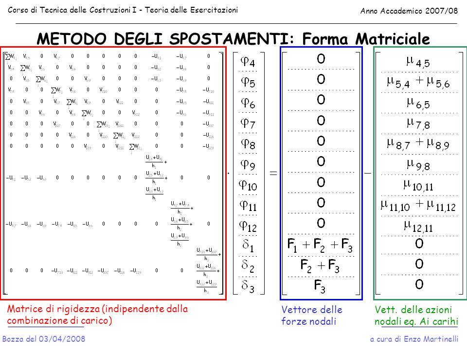 METODO DEGLI SPOSTAMENTI: Forma Matriciale Corso di Tecnica delle Costruzioni I - Teoria delle Esercitazioni Anno Accademico 2007/08 a cura di Enzo Ma