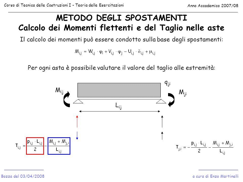 METODO DEGLI SPOSTAMENTI Calcolo dei Momenti flettenti e del Taglio nelle aste Corso di Tecnica delle Costruzioni I - Teoria delle Esercitazioni Anno