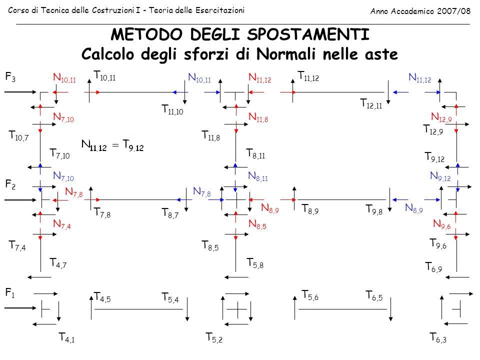 METODO DEGLI SPOSTAMENTI Calcolo degli sforzi di Normali nelle aste Corso di Tecnica delle Costruzioni I - Teoria delle Esercitazioni Anno Accademico