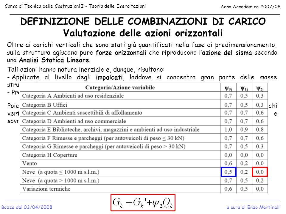 METODO DEGLI SPOSTAMENTI: Scrittura delle equazioni - Combinazione 2 - Corso di Tecnica delle Costruzioni I - Teoria delle Esercitazioni Anno Accademico 2007/08 a cura di Enzo MartinelliBozza del 03/04/2008 Elenco delle incognite F3F3 F2F2 F1F1 p3p3 p2p2 p1p1 n.9 rotazioni nodali n.3 spostamenti nodali relativi di piano 4, 5, 6, 7, 8, 9, 10, 11, 12 1, 2, 3 Equazioni n.9 equazioni di equilibrio alla rotazione dei nodi n.3 di equilibrio alla traslazione Tagliante di piano