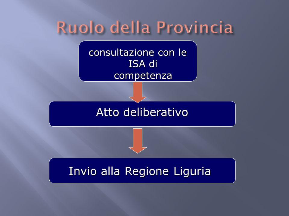consultazione con le ISA di competenza Atto deliberativo Invio alla Regione Liguria