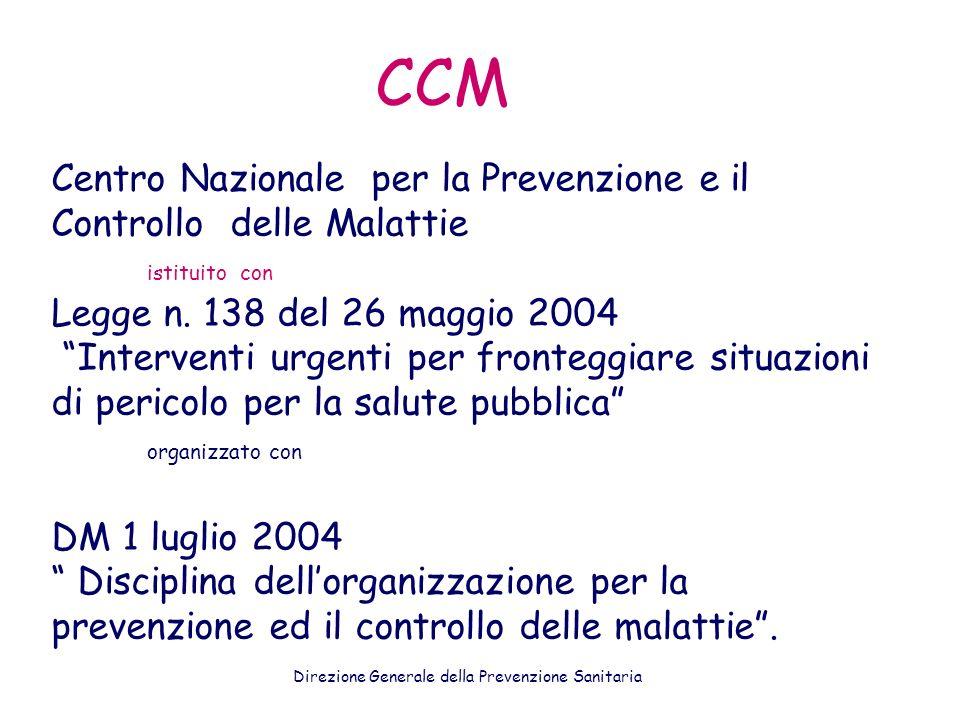 Centro Nazionale per la Prevenzione e il Controllo delle Malattie istituito con Legge n. 138 del 26 maggio 2004 Interventi urgenti per fronteggiare si