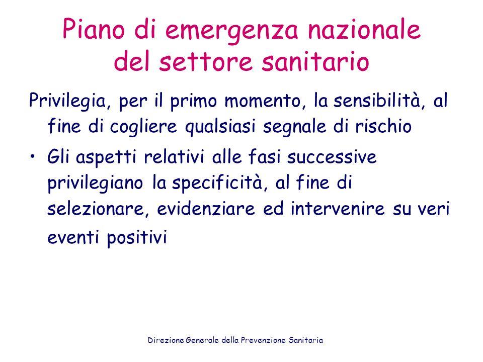Piano di emergenza nazionale del settore sanitario Privilegia, per il primo momento, la sensibilità, al fine di cogliere qualsiasi segnale di rischio