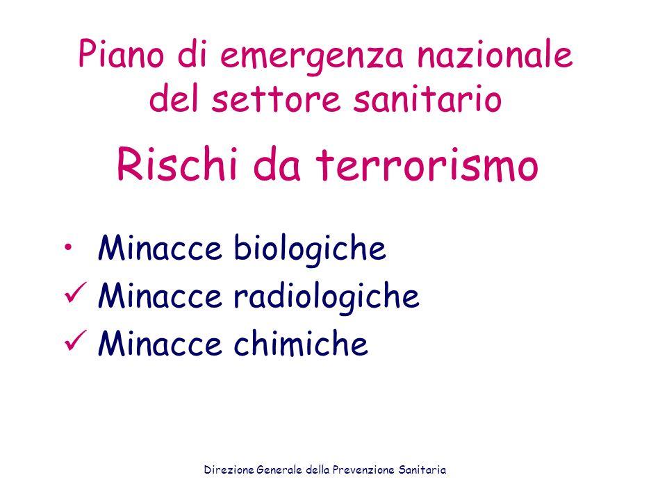 Minacce biologiche Minacce radiologiche Minacce chimiche Rischi da terrorismo Piano di emergenza nazionale del settore sanitario Direzione Generale de