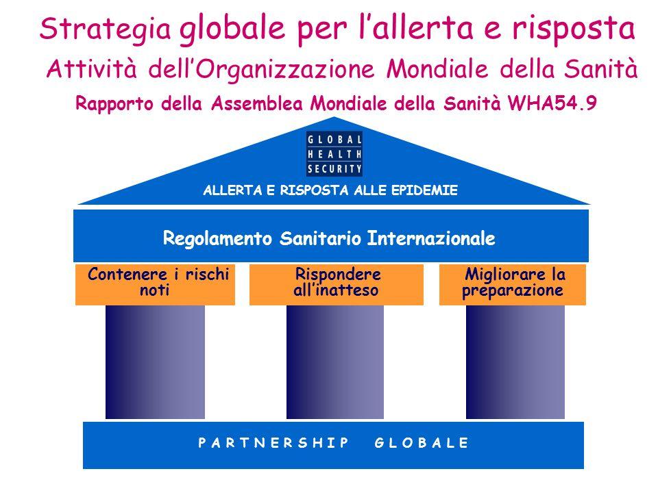 Strategia globale per lallerta e risposta Attività dellOrganizzazione Mondiale della Sanità P A R T N E R S H I P G L O B A L E Regolamento Sanitario