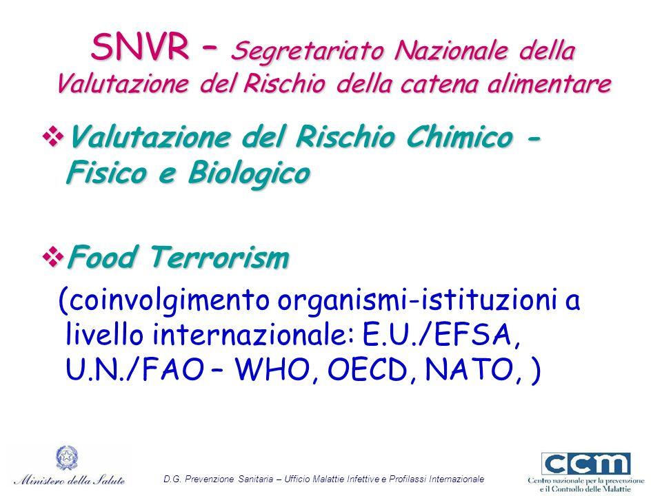 SNVR – Segretariato Nazionale della Valutazione del Rischio della catena alimentare Valutazione del Rischio Chimico - Fisico e Biologico Valutazione d