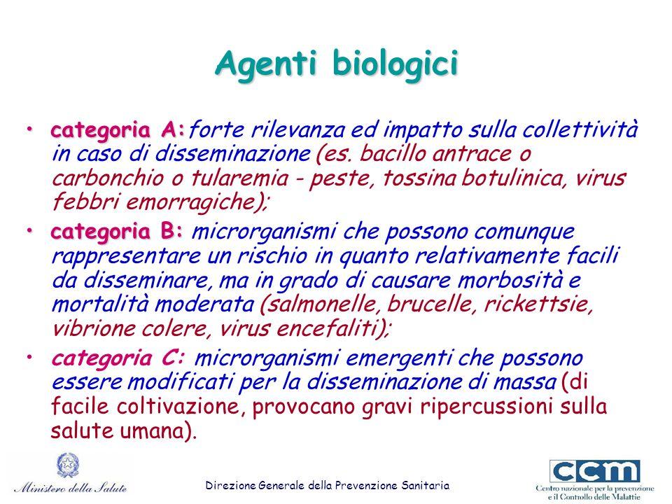 Agenti biologici categoria A:categoria A:forte rilevanza ed impatto sulla collettività in caso di disseminazione (es. bacillo antrace o carbonchio o t
